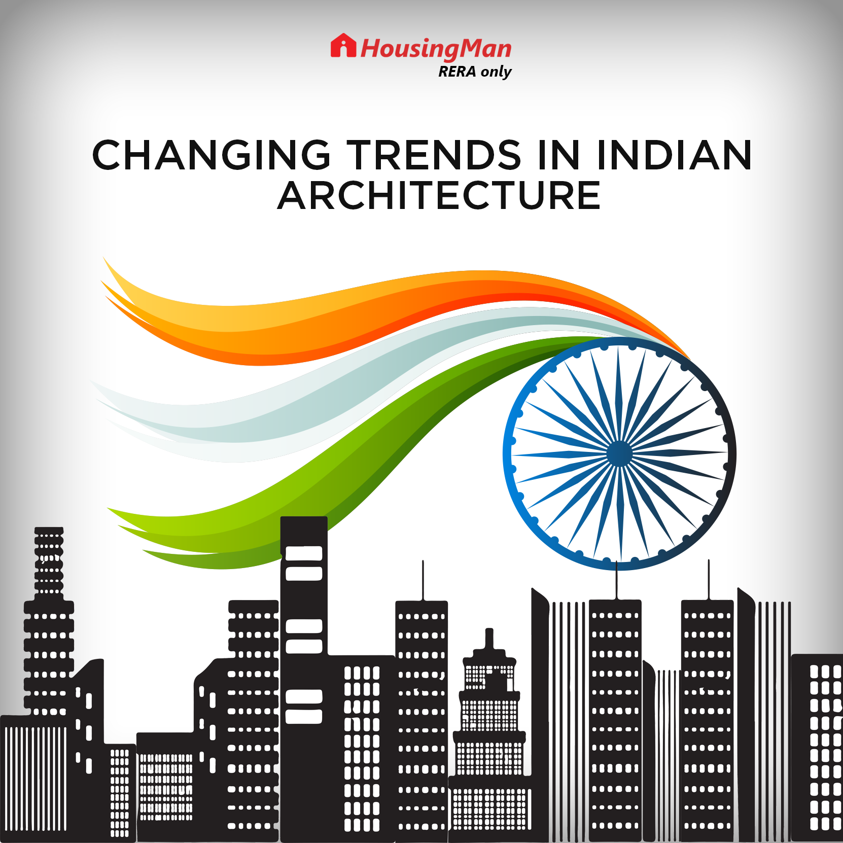 Changing trends in Indian Architecture