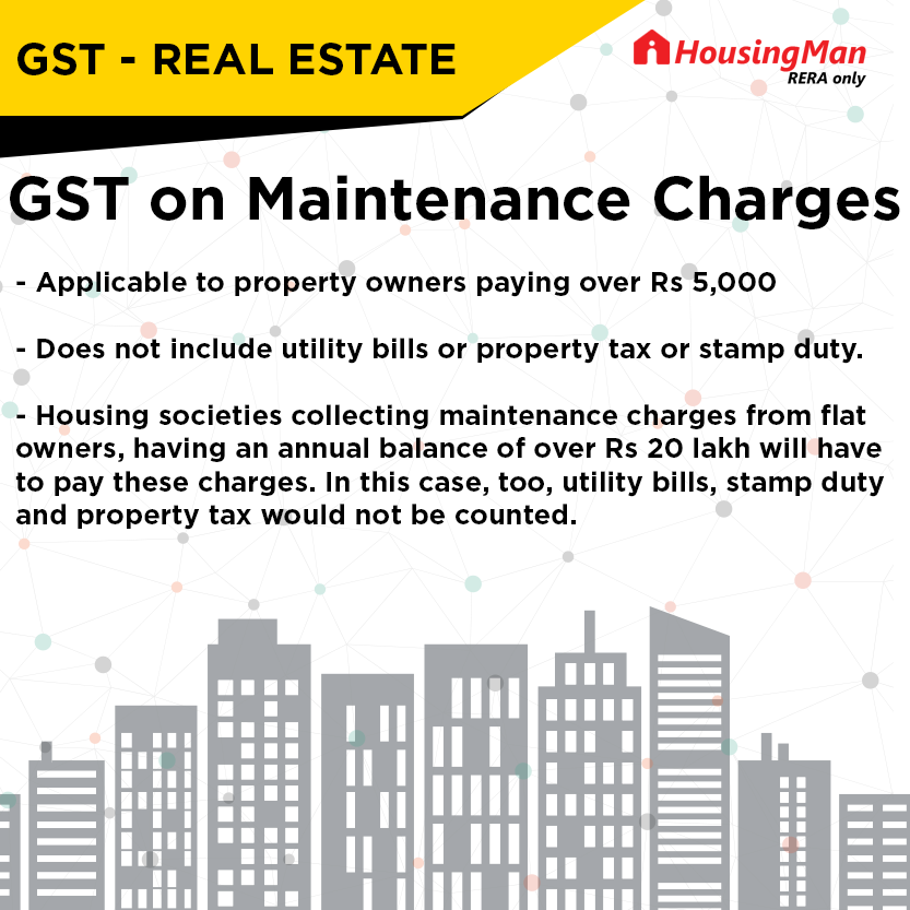 GST and Real Estate