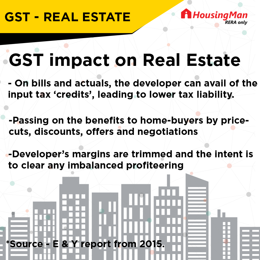 GST and its impact on Real Estate in India