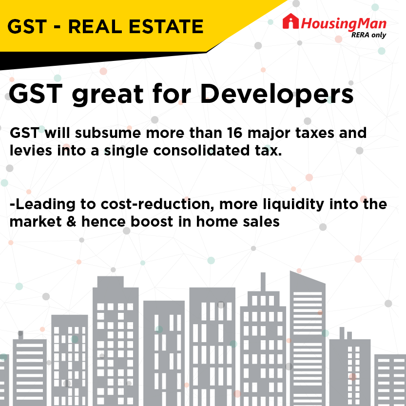 GST impact on Real Estate