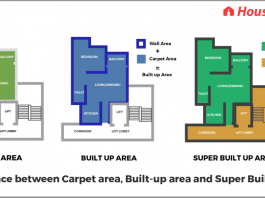 Difference between Carpet Area, Built-up Area and Super Built up Area
